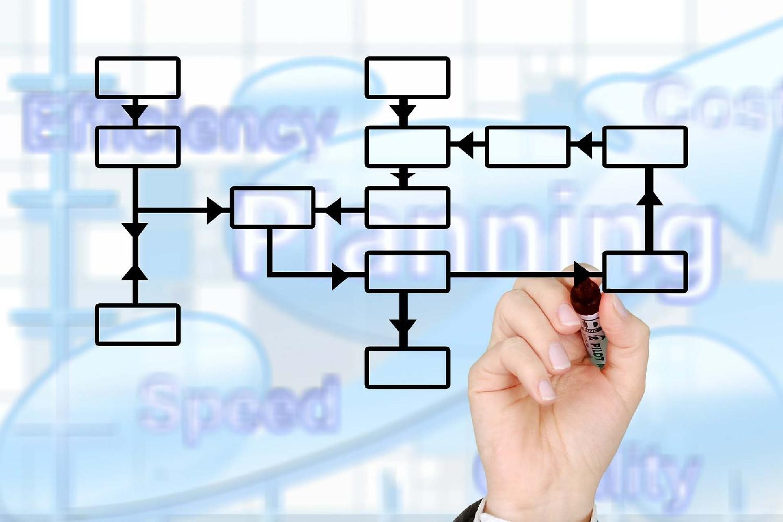 MBA医療営業支援とコンサルティング